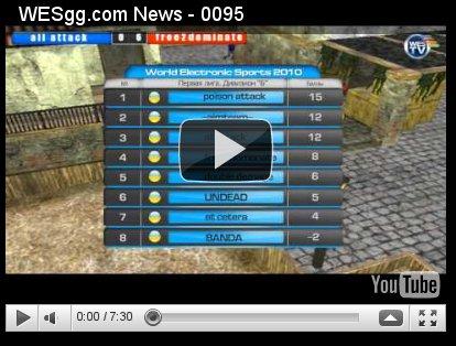 WES Week №17. Видеообзор 3го тура Чемпионата Украины по Counter-Strike.